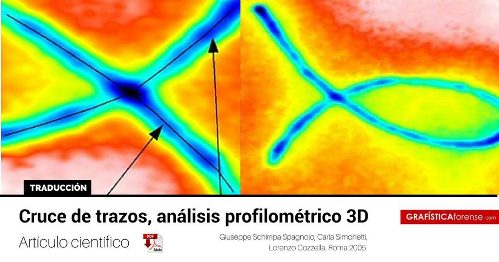 Cruce de trazos, profilometría 3D- Artículo científico -